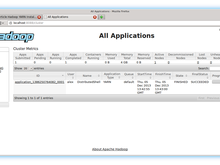 Hadoop Web Interface